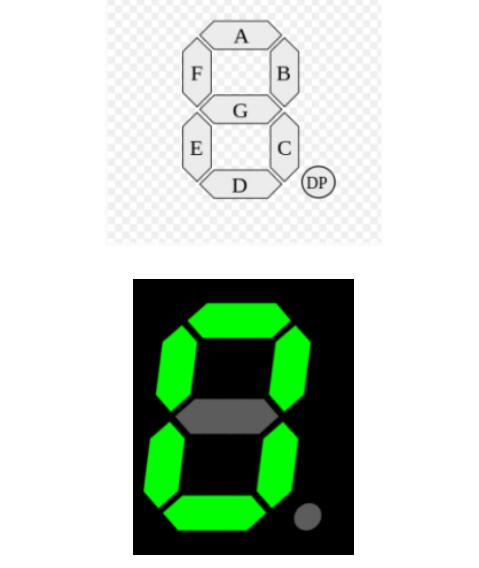 LED数码管显示器的连接方式有哪些