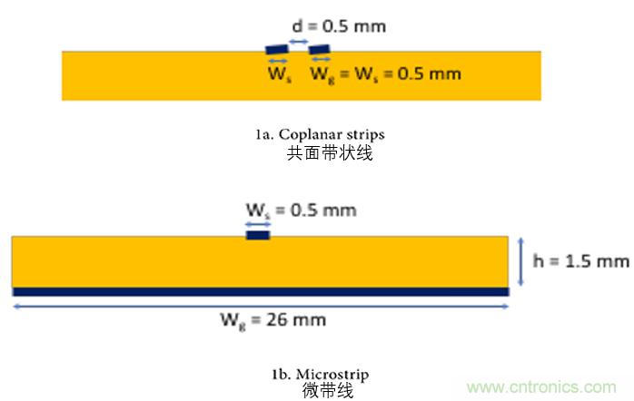 EMC设计中比环路面积更重要的是什么?