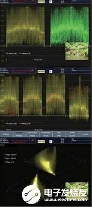 利用WFM7100的CaptureVu功能加快设备开发和调试